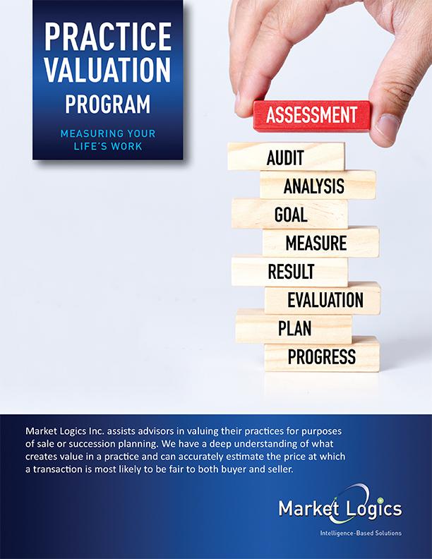 Matrket Logics - Practice Evaluation